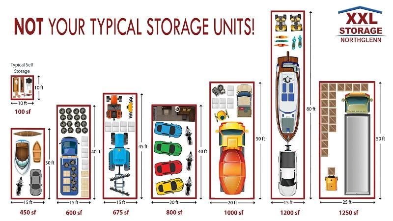 Storage Unit Comparison Chart